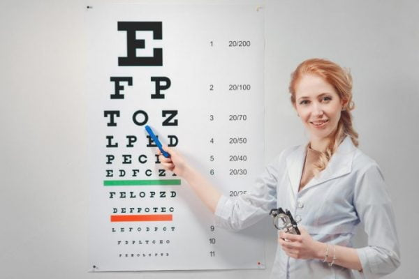 Patients should go for an eye examination as soon as they notice any change in their vision.